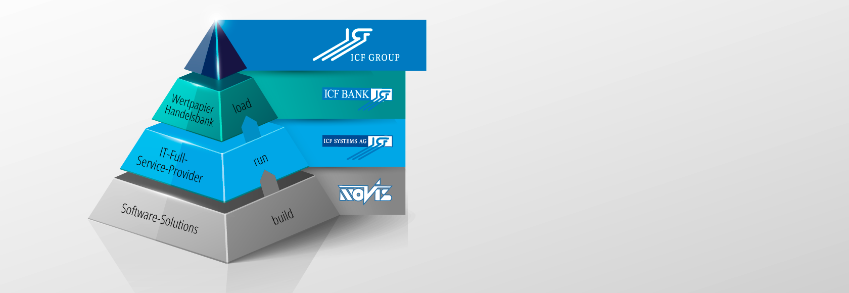 icfgroup3